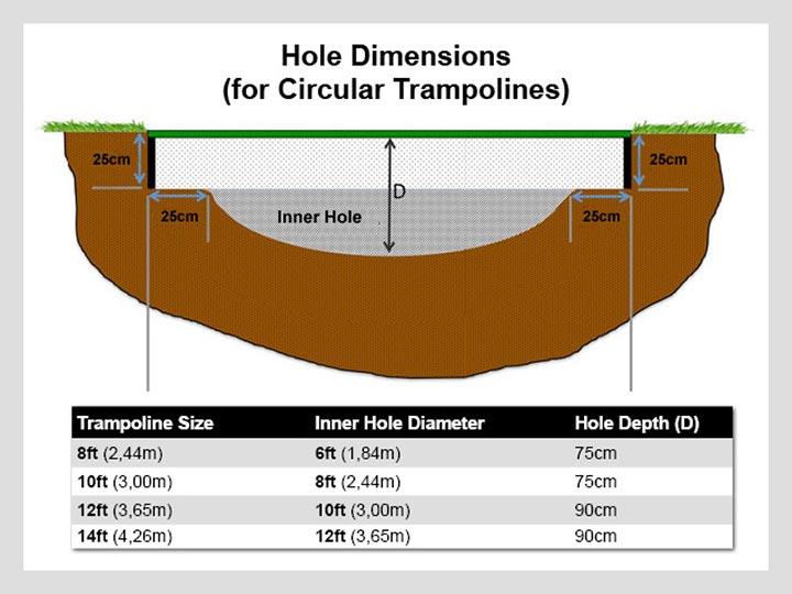 14ft Round Inground Trampoline With Enclosure